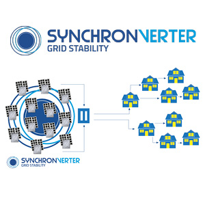 Ankündigung Synchronverter