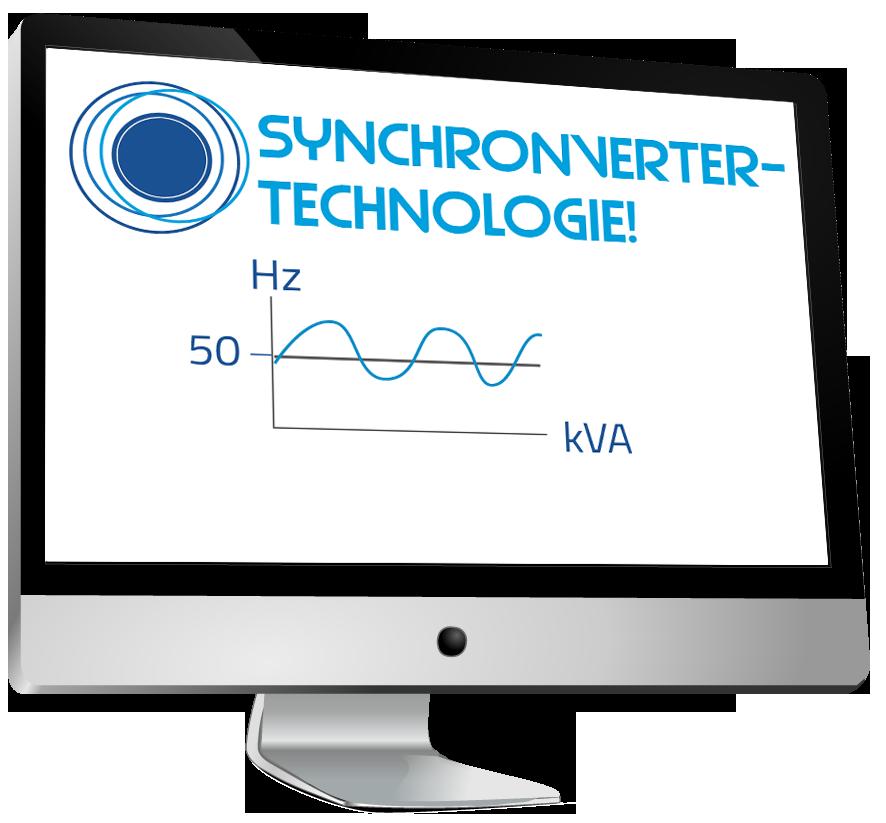 Synchronverter-Technologie